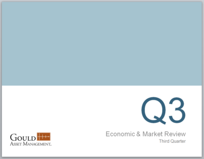 Third Quarter 2019 Economic & Market Review Now Available
