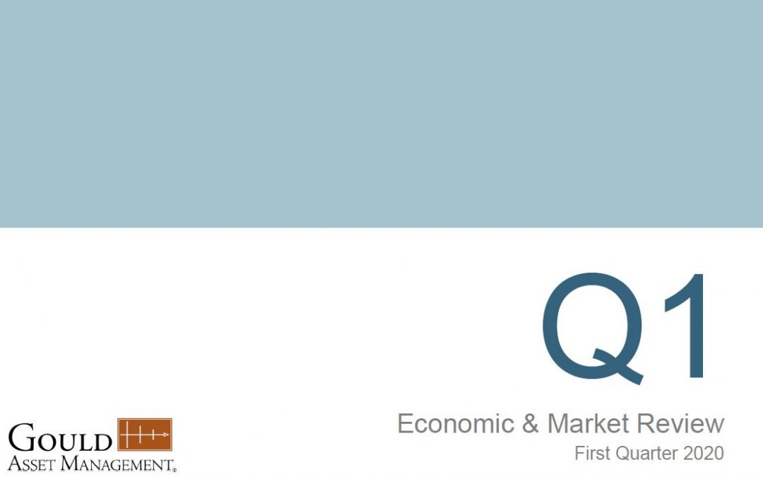 Economic & Market Review: First Quarter 2020
