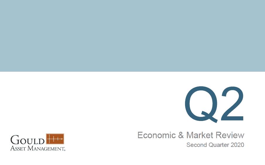 Economic & Market Review: Second Quarter 2020