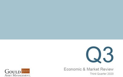 Economic & Market Review: Third Quarter 2020