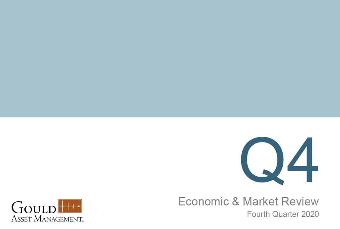 Economic & Market Review: Fourth Quarter 2020