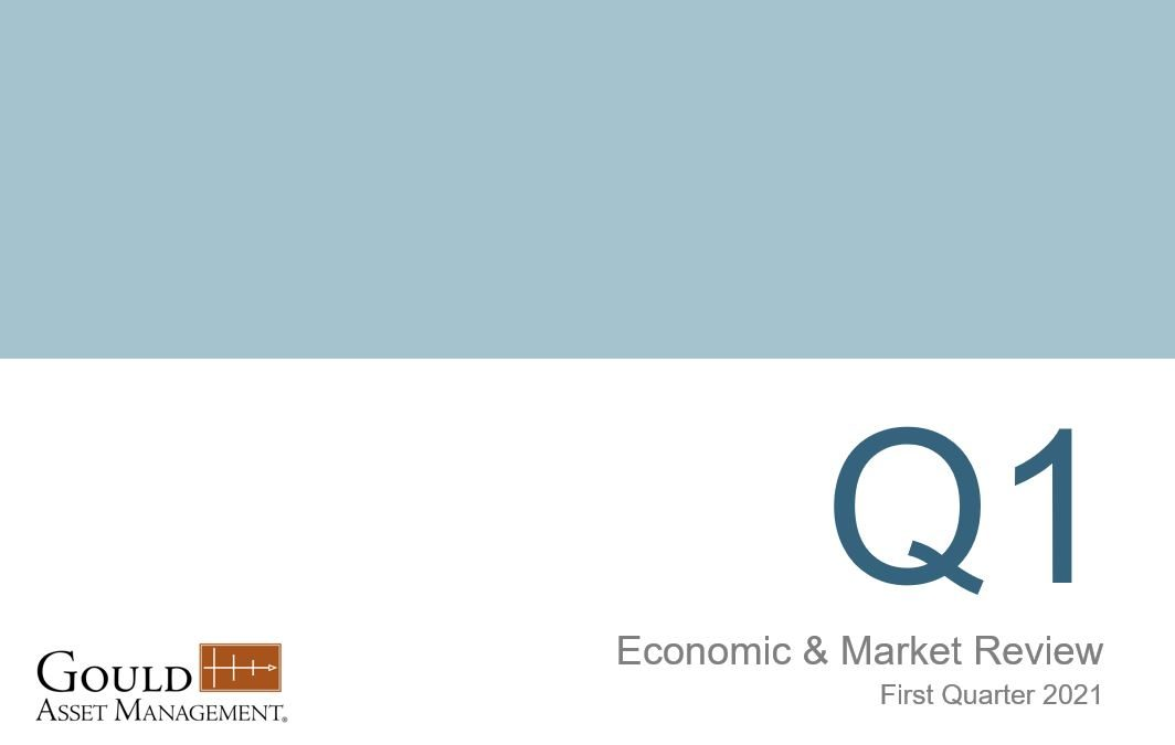 Economic & Market Review: First Quarter 2021