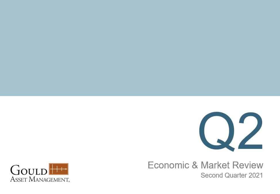 Economic & Market Review: Second Quarter 2021