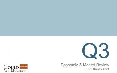 Economic & Market Review: Third Quarter 2021